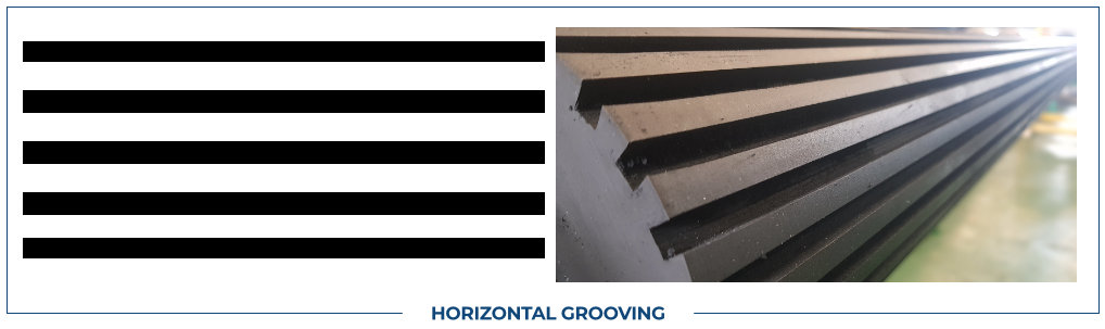 HORIZONTAL GROOVING